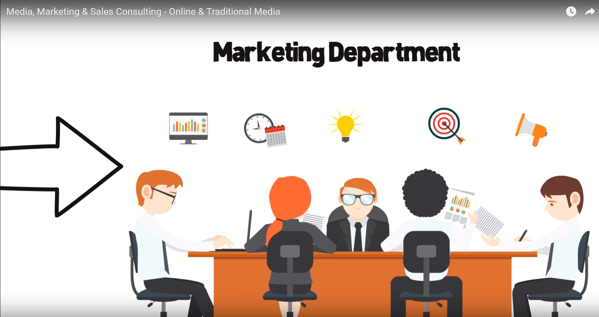 What is the Marketing Department's Role? - How Marketing ...